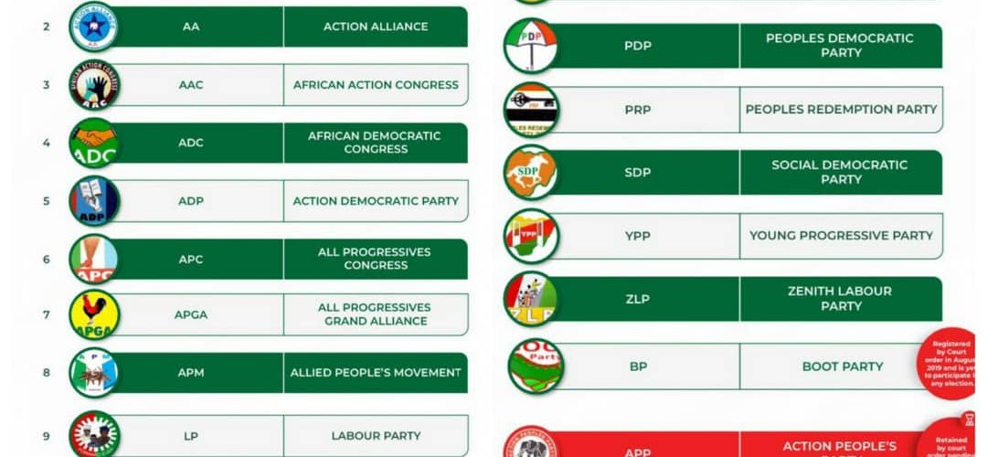 See The List Of De-Registered Parties As Announced By INEC :